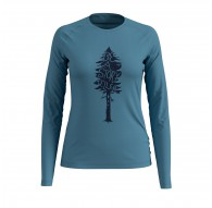 Koszulka tech. damska Odlo T-shirt l/s crew neck ALLIANCE C/O - 550711/20656